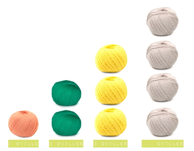 ifil-inventario-ovillos-calidades-nueva-coleccion-primavera-verano